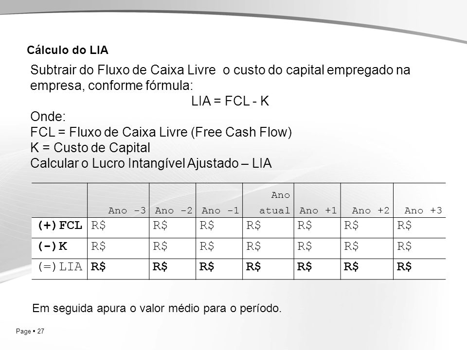 FCL = Fluxo de Caixa Livre (Free Cash Flow) K = Custo de Capital