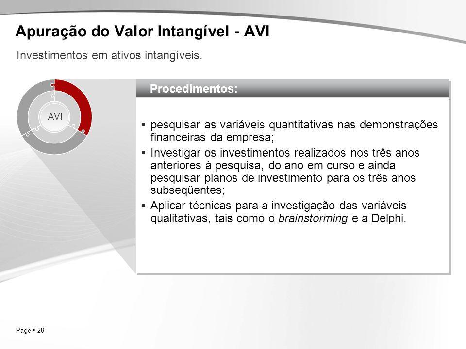 Apuração do Valor Intangível - AVI