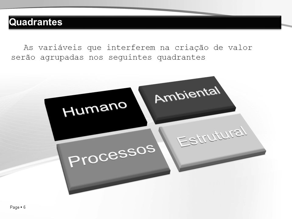 Humano Ambiental Processos Estrutural Quadrantes