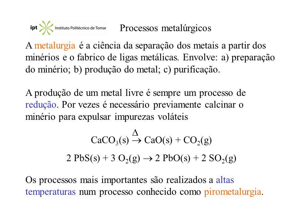 Processos metalúrgicos