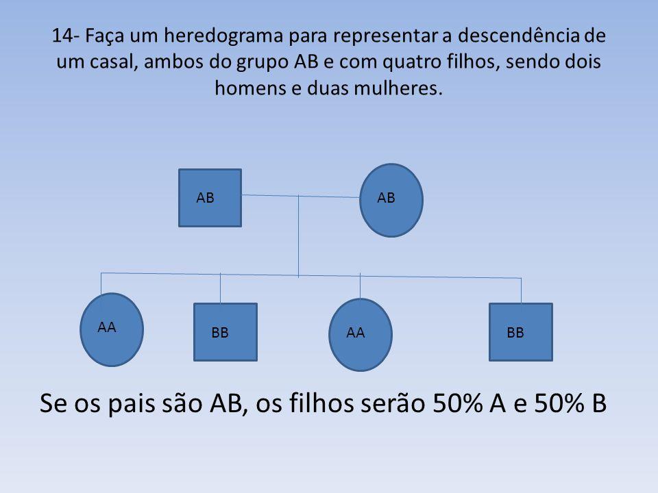 Se os pais são AB, os filhos serão 50% A e 50% B