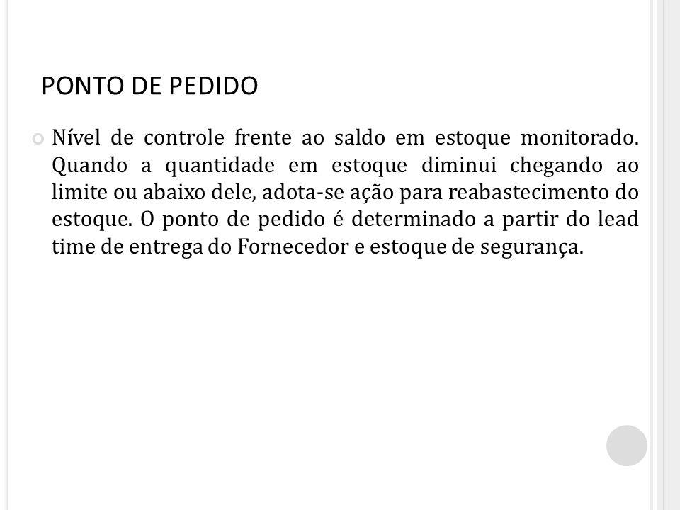 PONTO DE PEDIDO