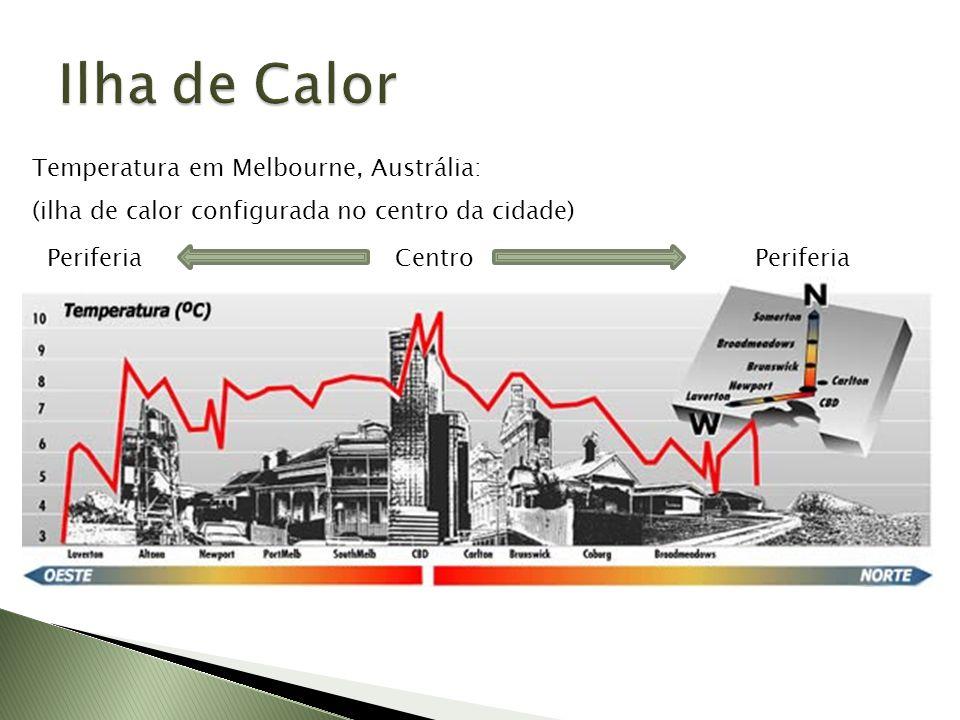Ilha de Calor Temperatura em Melbourne, Austrália: