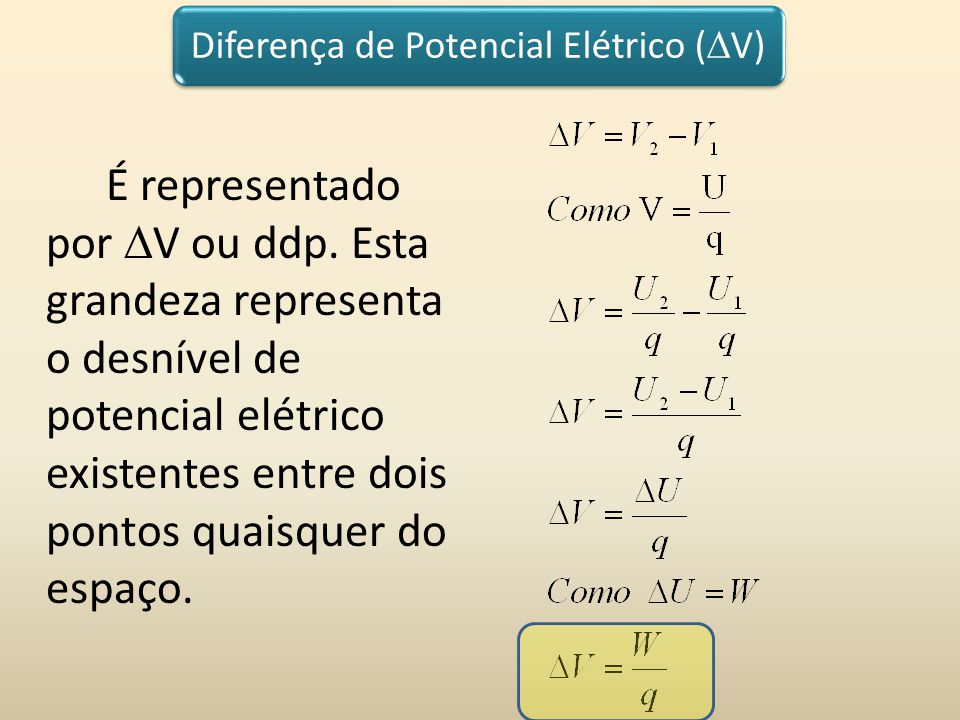 Diferença de Potencial Elétrico (V)