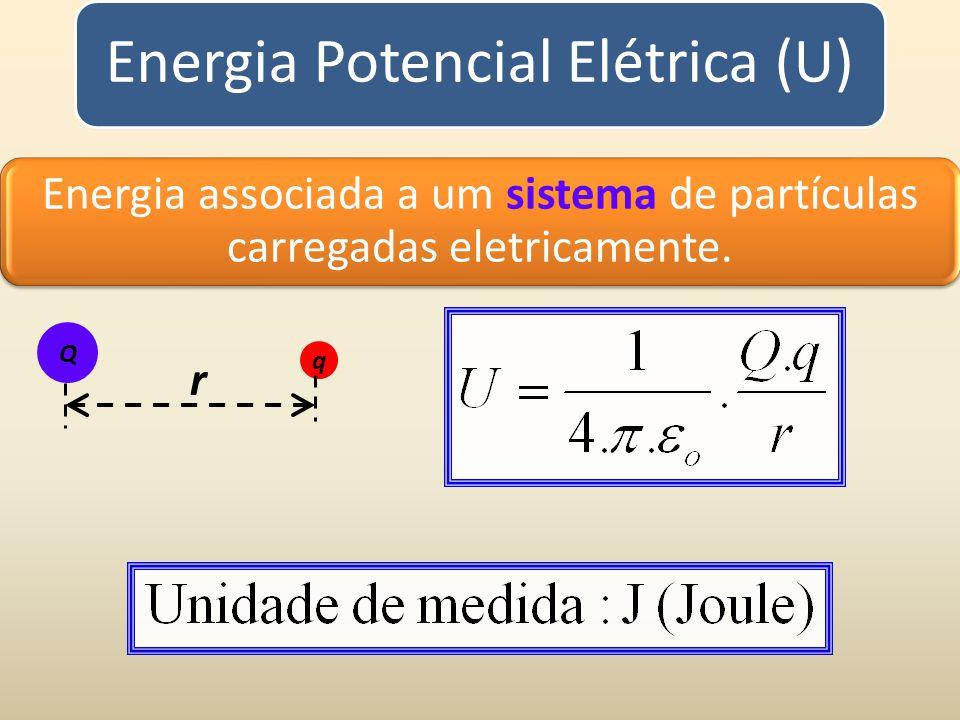 Energia Potencial Elétrica (U)