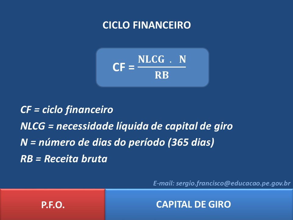 CF = 𝐍𝐋𝐂𝐆 . 𝐍 𝐑𝐁 CICLO FINANCEIRO CF = ciclo financeiro