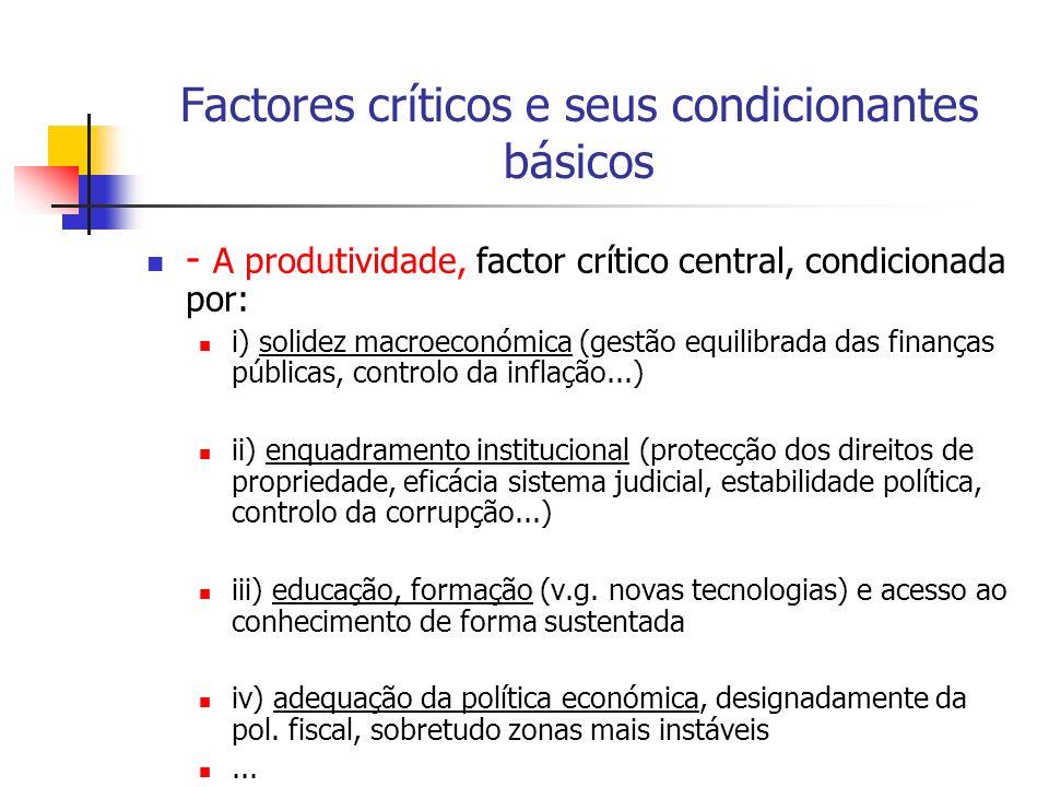 Factores críticos e seus condicionantes básicos