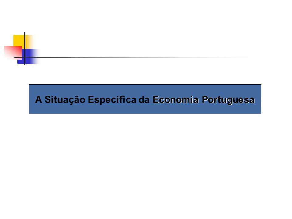 A Situação Específica da Economia Portuguesa
