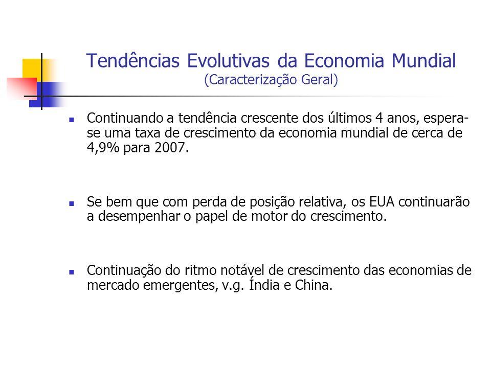 Tendências Evolutivas da Economia Mundial (Caracterização Geral)