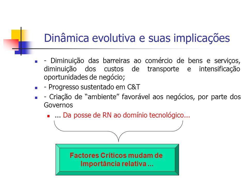 Dinâmica evolutiva e suas implicações