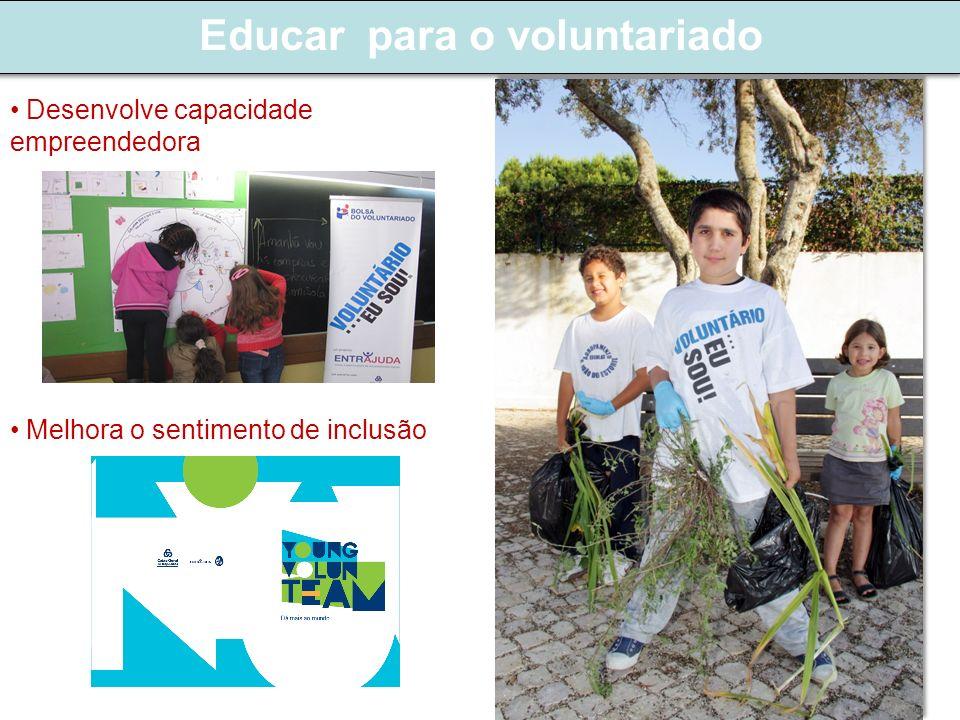 Educar para o voluntariado