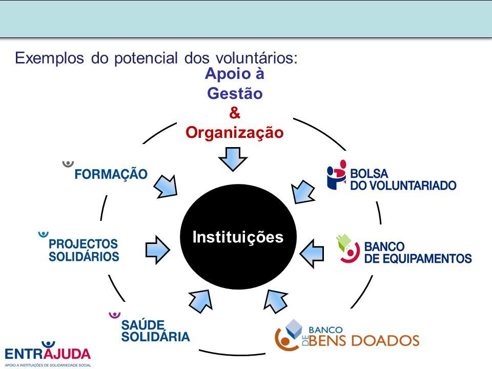 Exemplos do potencial dos voluntários:
