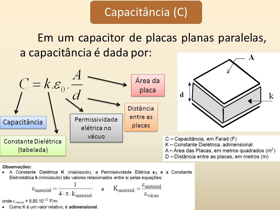 Capacitância (C) Em um capacitor de placas planas paralelas, a capacitância é dada por: Área da placa.