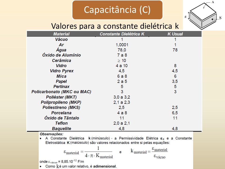 Valores para a constante dielétrica k