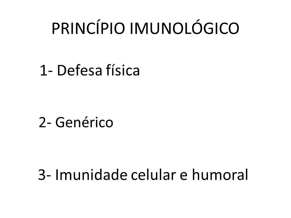 PRINCÍPIO IMUNOLÓGICO