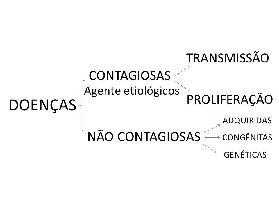 DOENÇAS NÃO CONTAGIOSAS TRANSMISSÃO CONTAGIOSAS PROLIFERAÇÃO