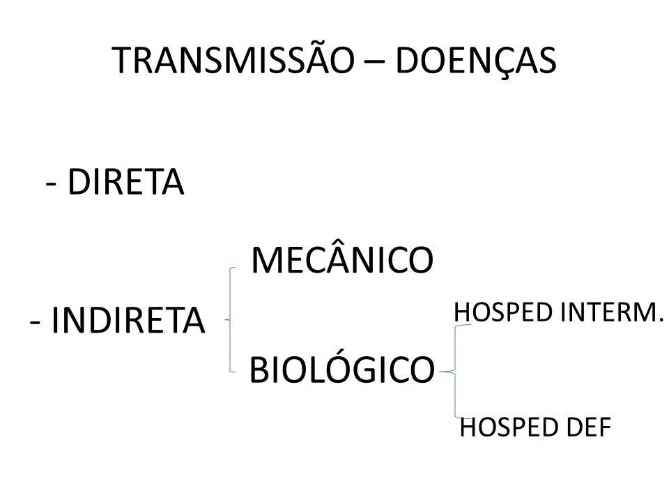 TRANSMISSÃO – DOENÇAS - DIRETA MECÂNICO - INDIRETA BIOLÓGICO