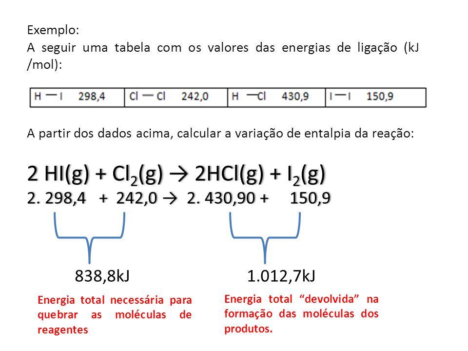 2 HI(g) + Cl2(g) → 2HCl(g) + I2(g)