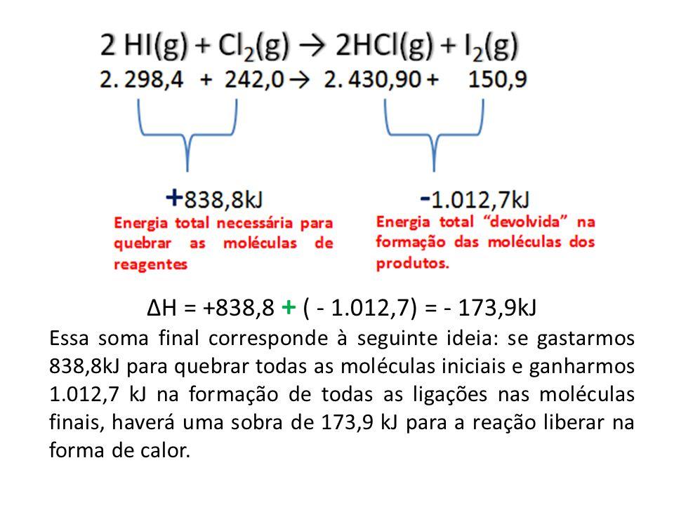∆H = +838,8 + ( - 1.012,7) = - 173,9kJ