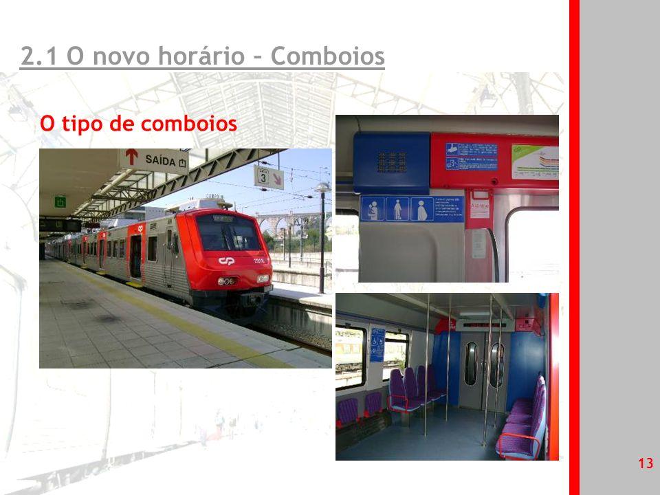 2.1 O novo horário – Comboios