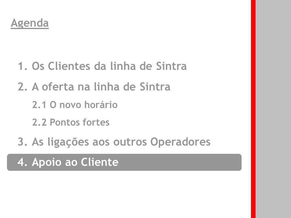 Os Clientes da linha de Sintra A oferta na linha de Sintra