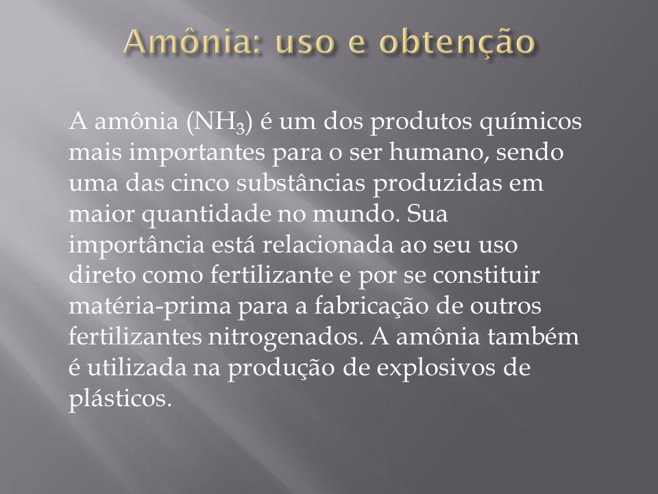 Amônia: uso e obtenção