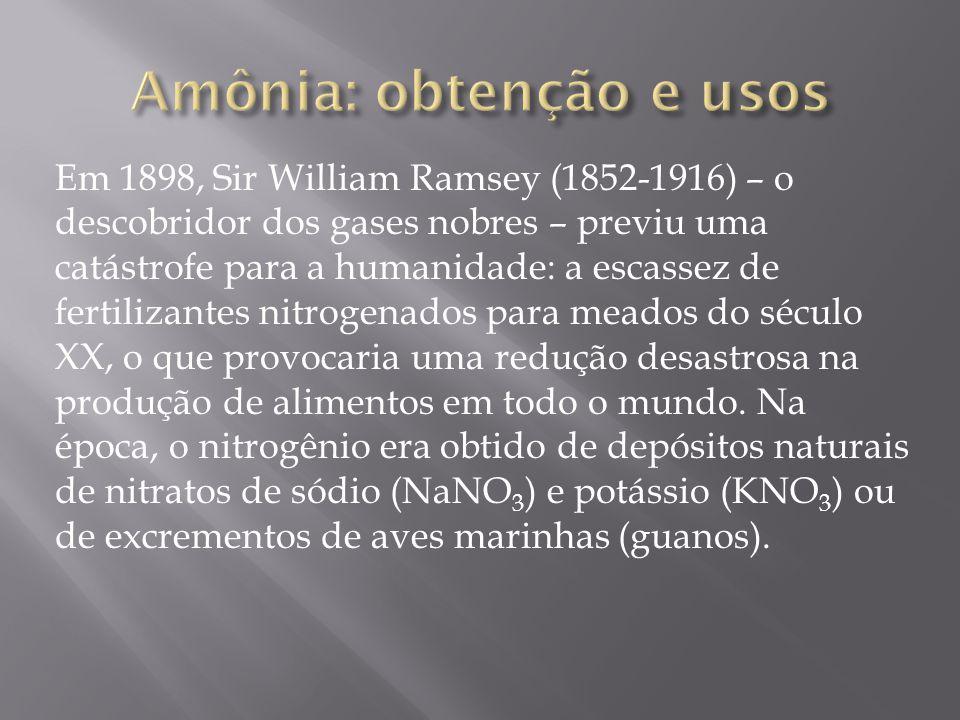 Amônia: obtenção e usos