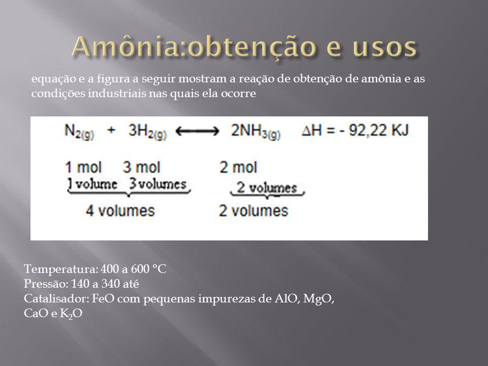 Amônia:obtenção e usos