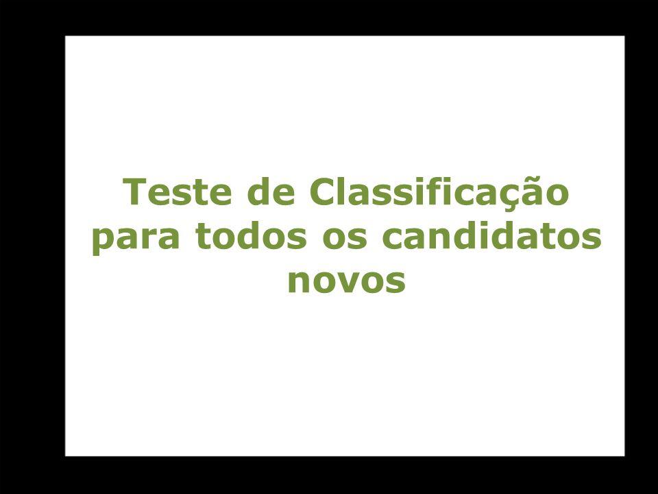 Teste de Classificação para todos os candidatos novos