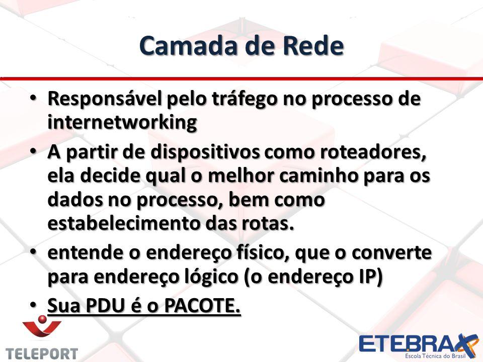 Camada de Rede Responsável pelo tráfego no processo de internetworking