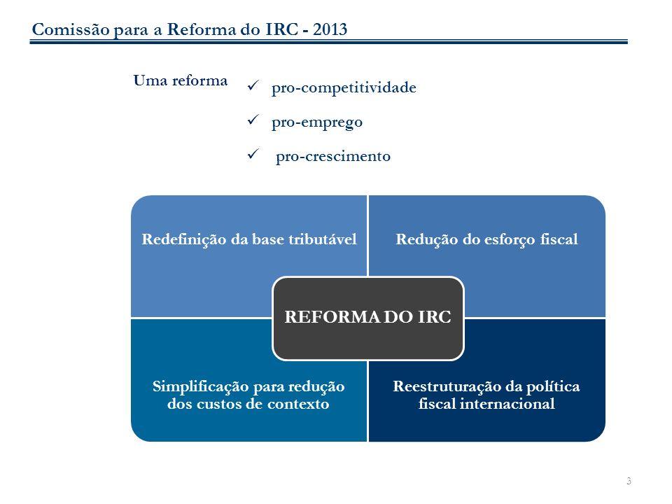 Comissão para a Reforma do IRC - 2013