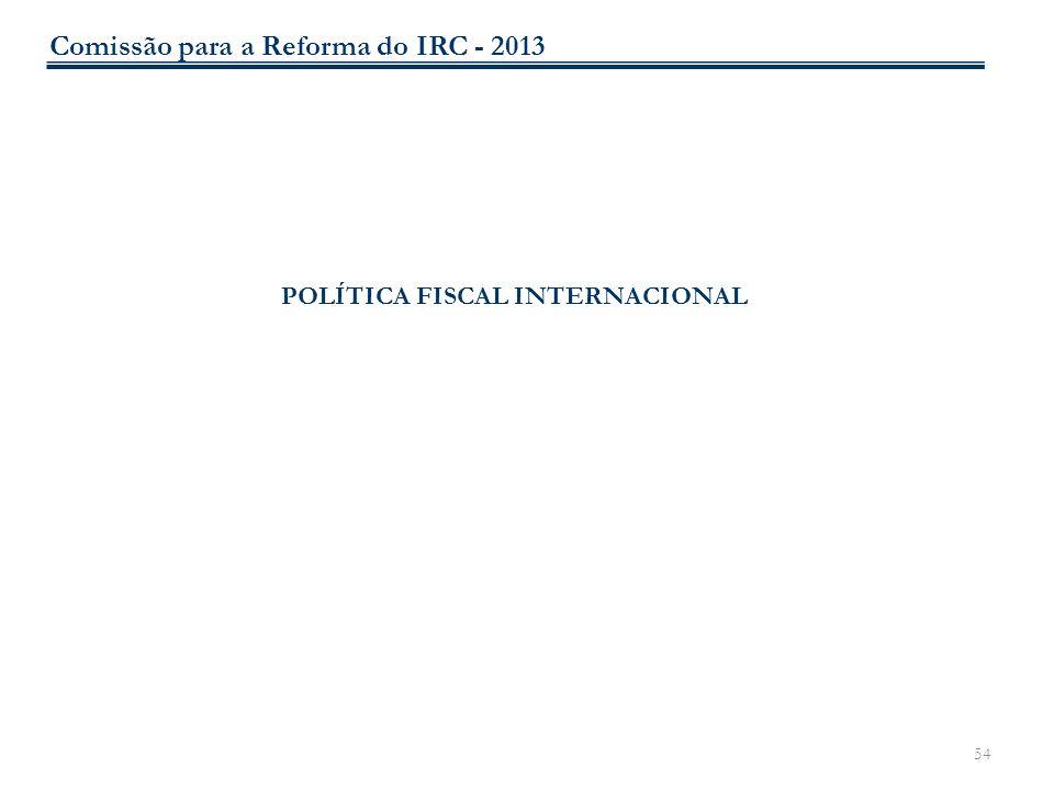 Política fiscal internacional