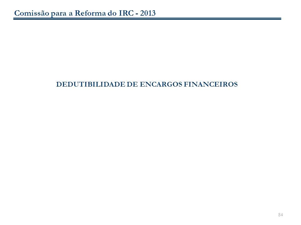 DEDUTIBILIDADE DE ENCARGOS FINANCEIROS