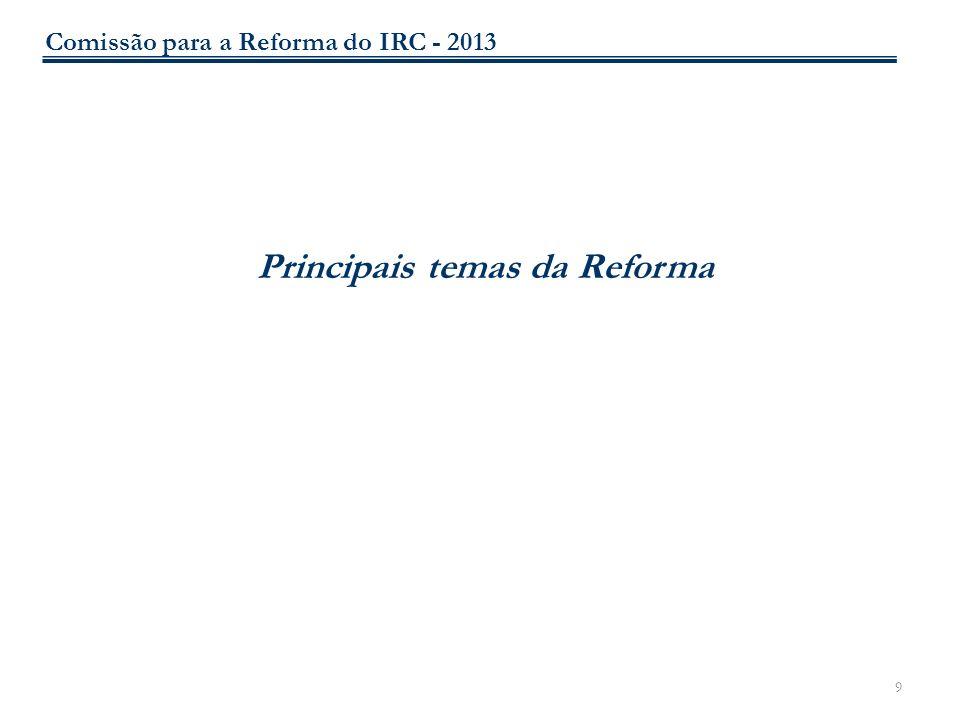 Principais temas da Reforma
