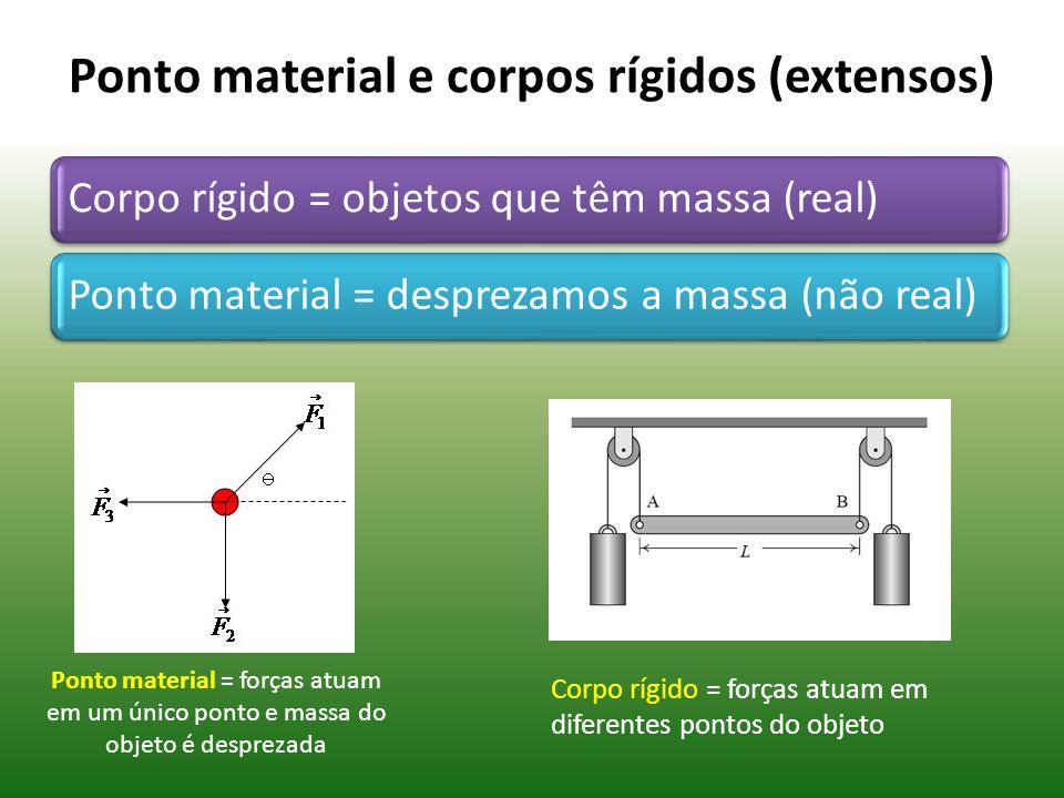 Ponto material e corpos rígidos (extensos)