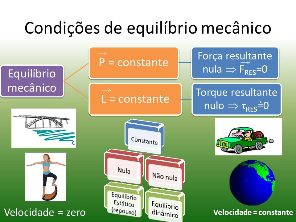 Condições de equilíbrio mecânico