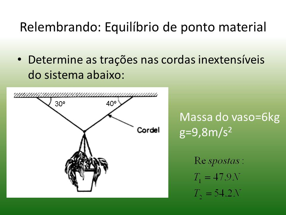 Relembrando: Equilíbrio de ponto material