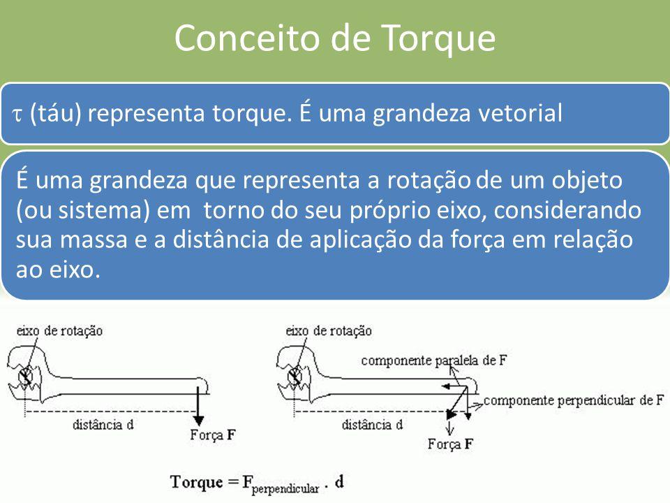 Conceito de Torque  (táu) representa torque. É uma grandeza vetorial