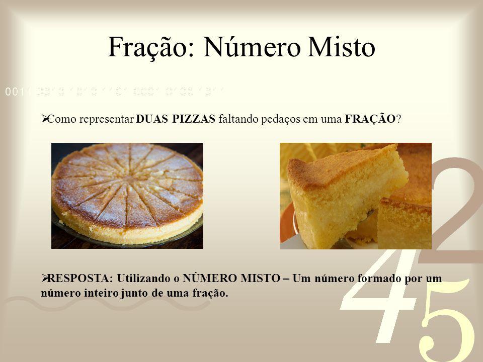 Fração: Número Misto Como representar DUAS PIZZAS faltando pedaços em uma FRAÇÃO