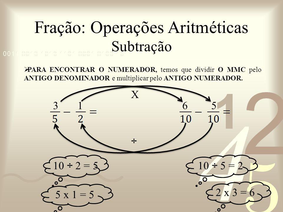 Fração: Operações Aritméticas