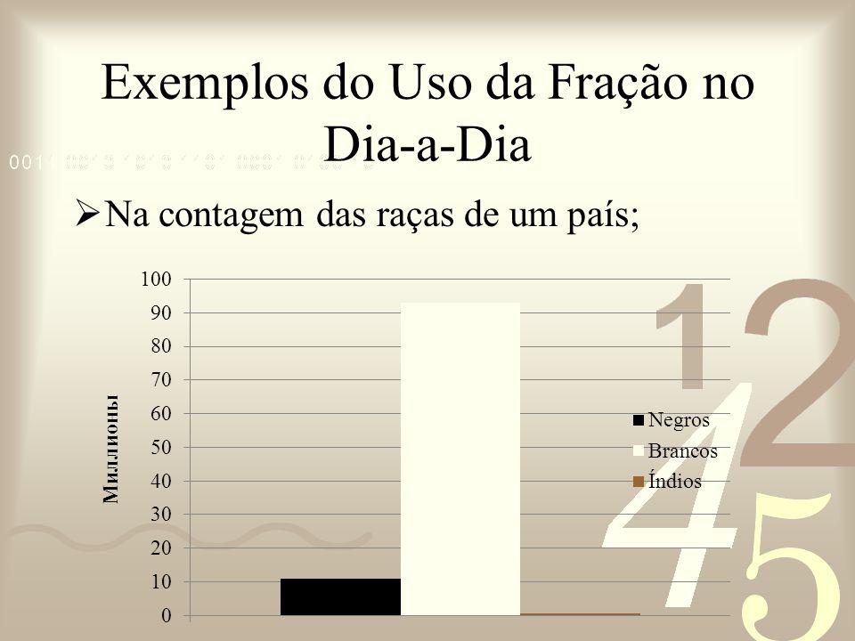 Exemplos do Uso da Fração no Dia-a-Dia