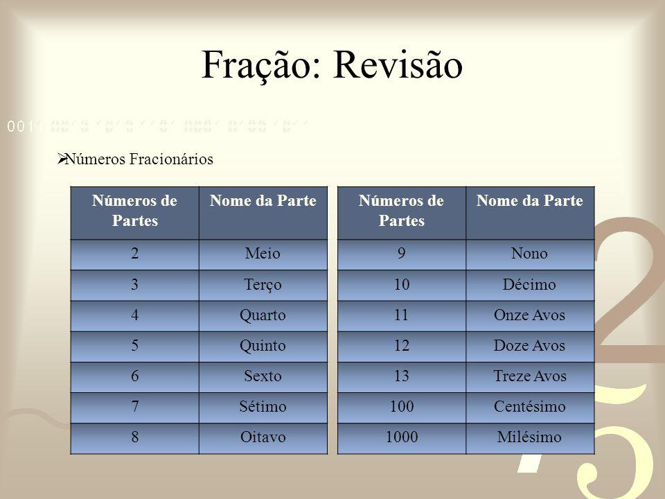 Fração: Revisão Números Fracionários Números de Partes Nome da Parte 2