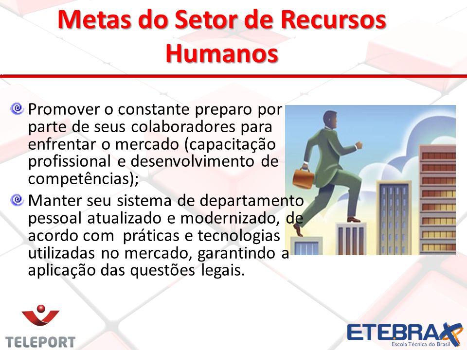 Metas do Setor de Recursos Humanos