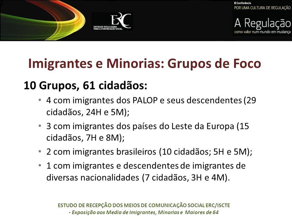 Imigrantes e Minorias: Grupos de Foco