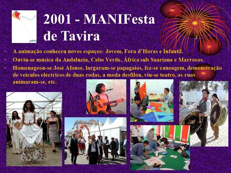 2001 - MANIFesta de Tavira A animação conheceu novos espaços: Jovem, Fora d'Horas e Infantil.