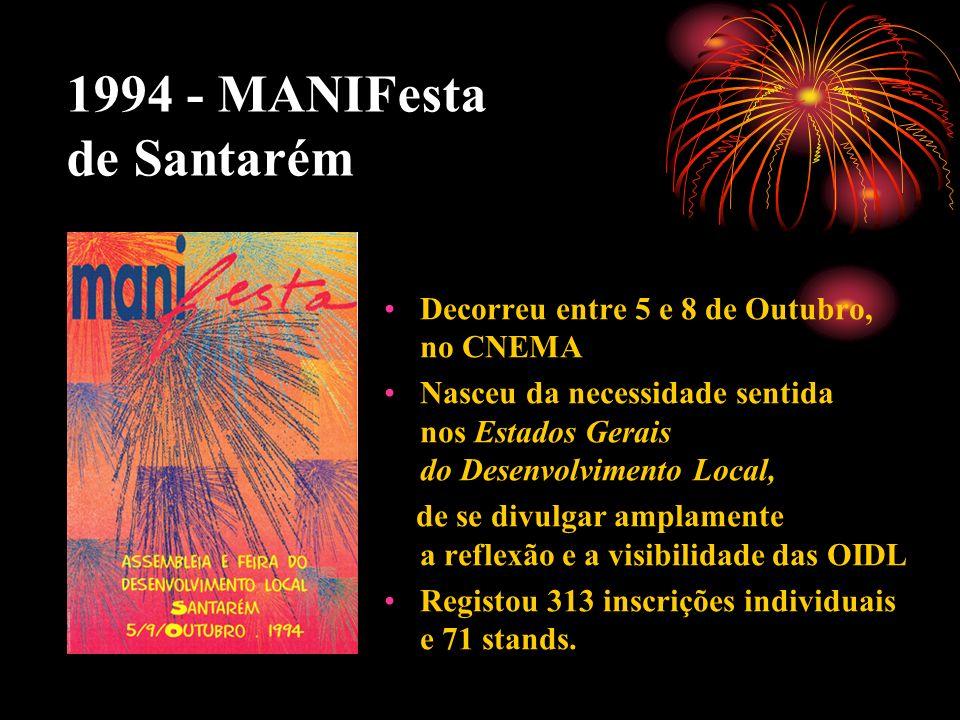 1994 - MANIFesta de Santarém