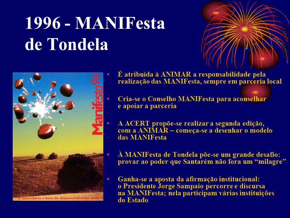 1996 - MANIFesta de Tondela É atribuída à ANIMAR a responsabilidade pela realização das MANIFesta, sempre em parceria local.