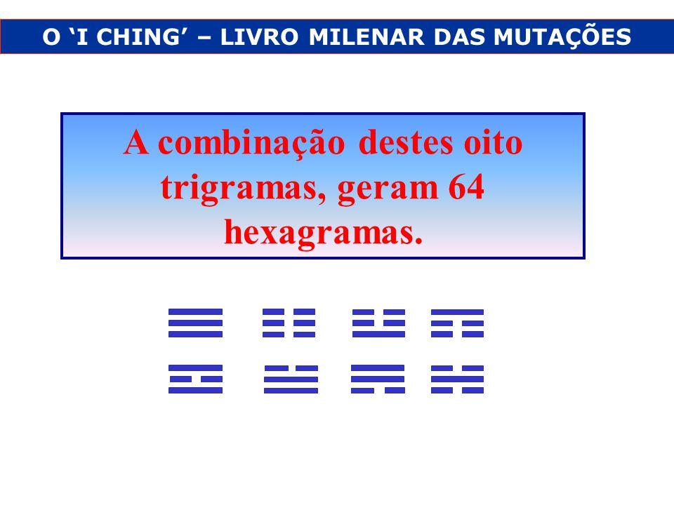 A combinação destes oito trigramas, geram 64 hexagramas.
