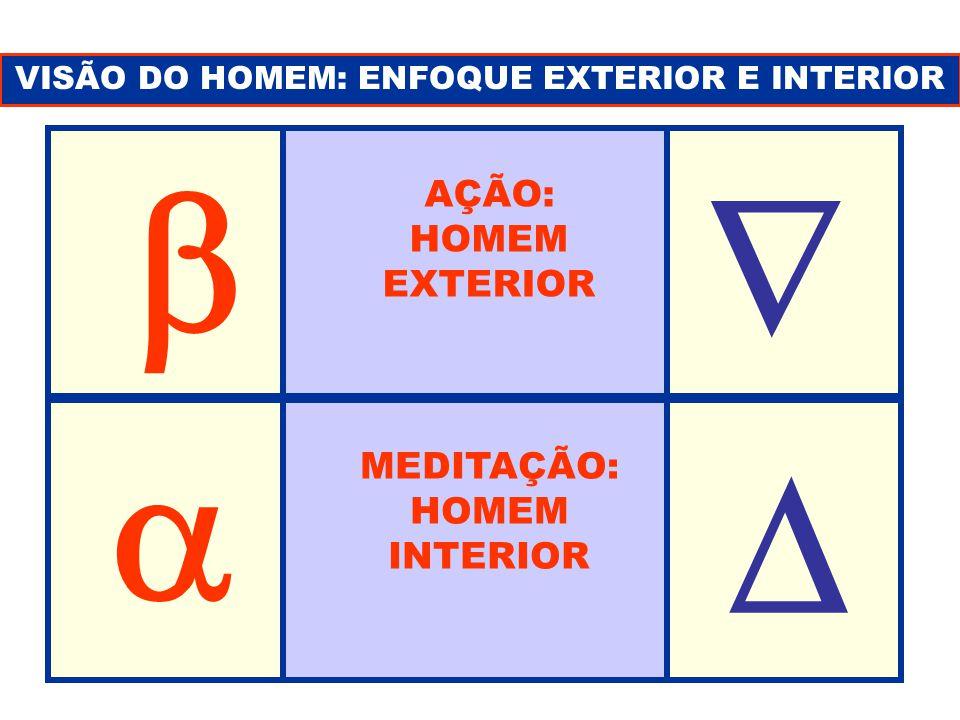 VISÃO DO HOMEM: ENFOQUE EXTERIOR E INTERIOR
