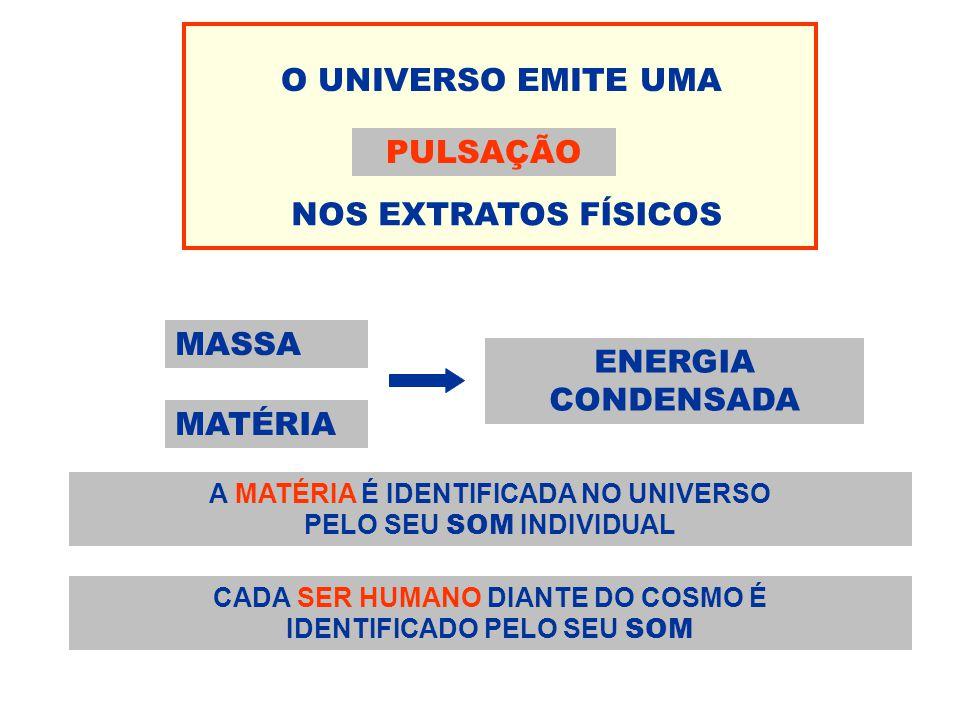 O UNIVERSO EMITE UMA PULSAÇÃO NOS EXTRATOS FÍSICOS MASSA